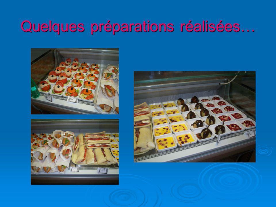 Quelques préparations réalisées…