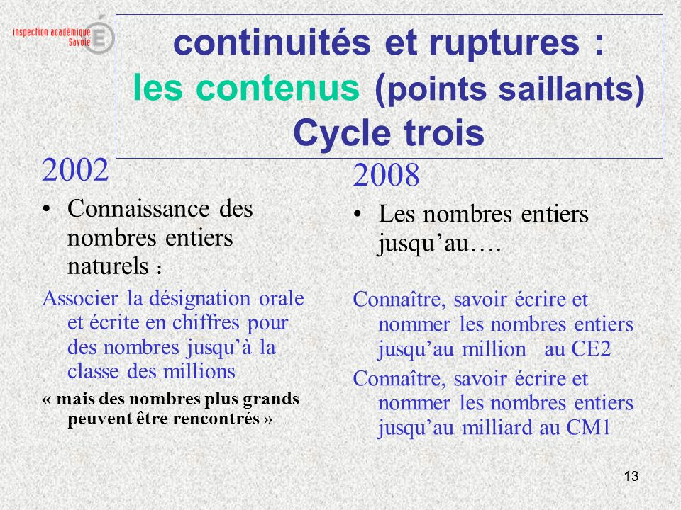 continuités et ruptures : les contenus (points saillants) Cycle trois
