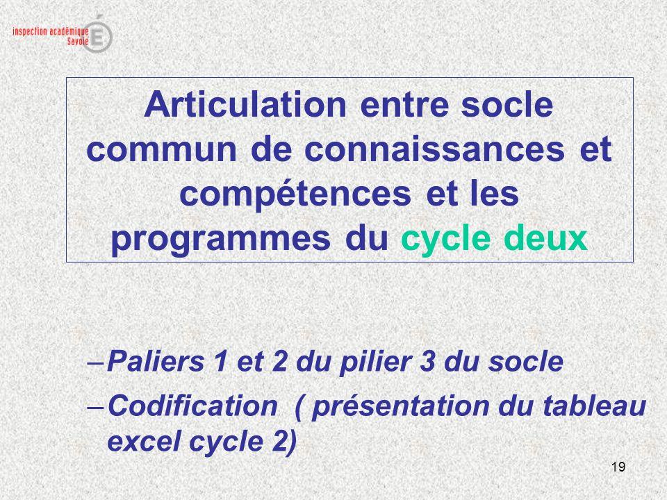 Articulation entre socle commun de connaissances et compétences et les programmes du cycle deux