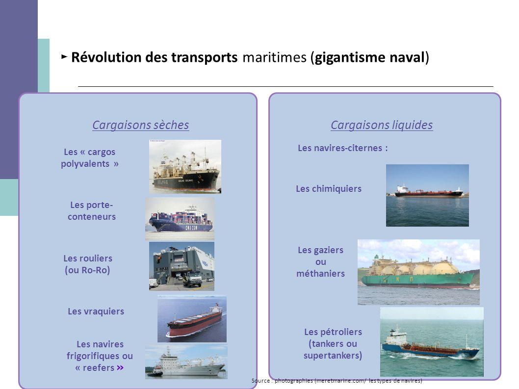 ► Révolution des transports maritimes (gigantisme naval)