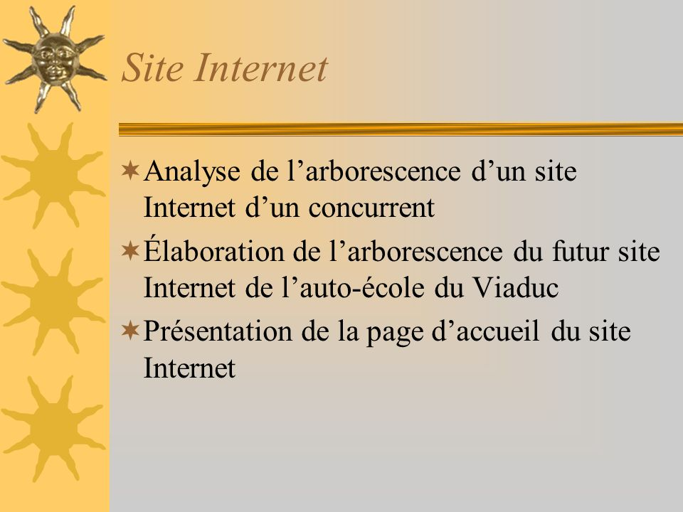 Site Internet Analyse de l'arborescence d'un site Internet d'un concurrent.