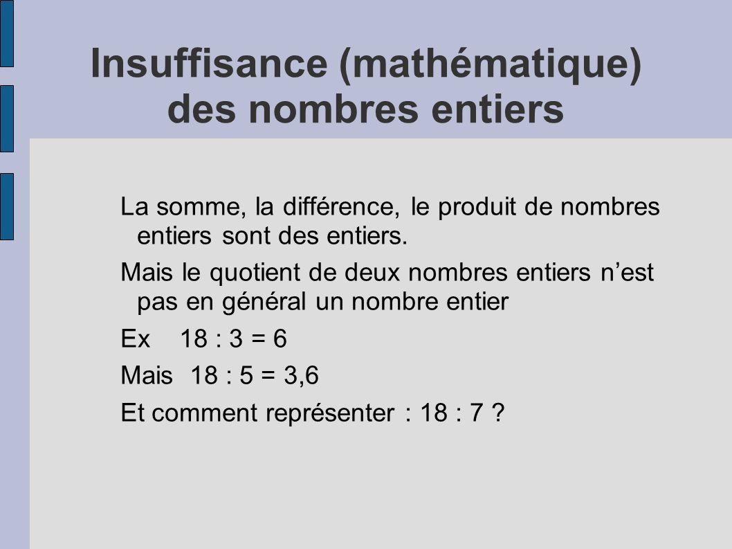 Insuffisance (mathématique) des nombres entiers