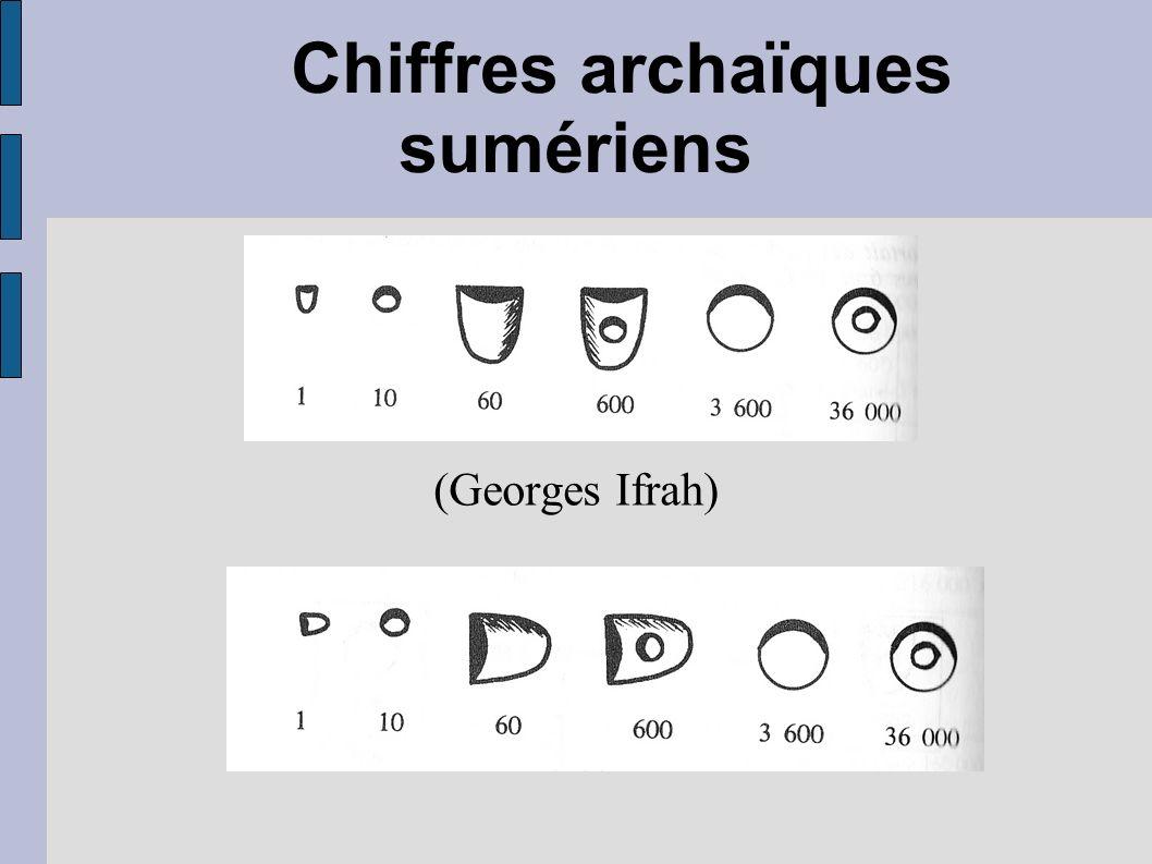 Chiffres archaïques sumériens