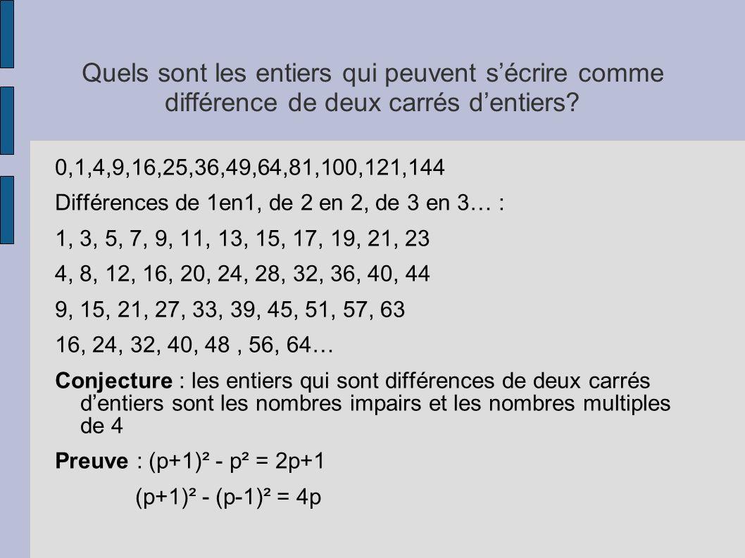 Quels sont les entiers qui peuvent s'écrire comme différence de deux carrés d'entiers
