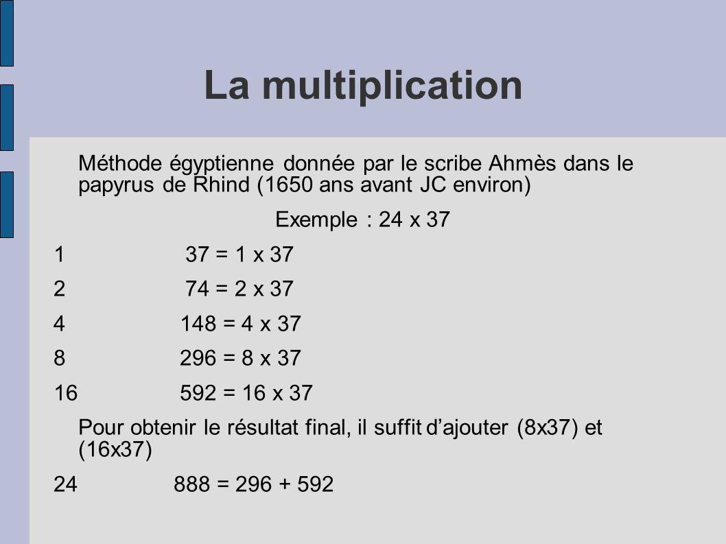 La multiplication Méthode égyptienne donnée par le scribe Ahmès dans le papyrus de Rhind (1650 ans avant JC environ)