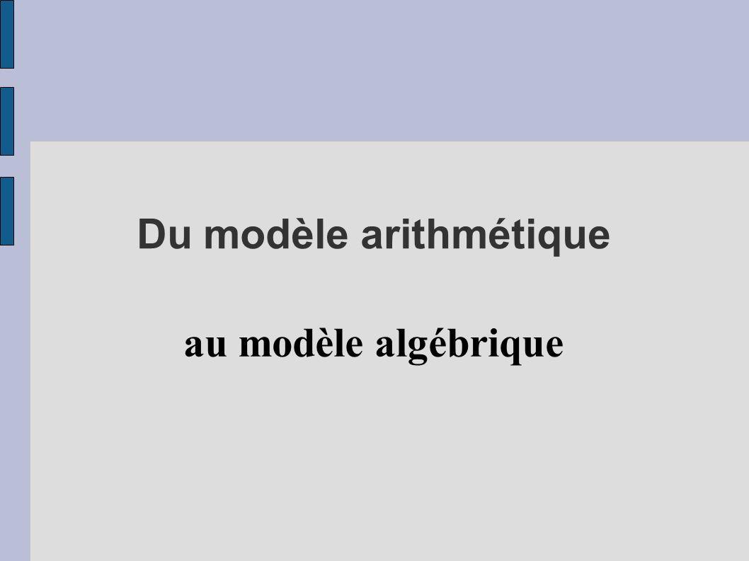 Du modèle arithmétique