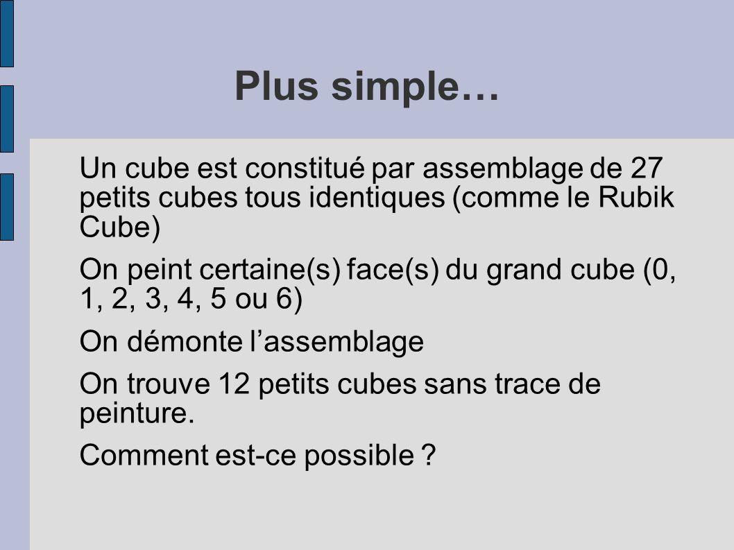 Plus simple… Un cube est constitué par assemblage de 27 petits cubes tous identiques (comme le Rubik Cube)