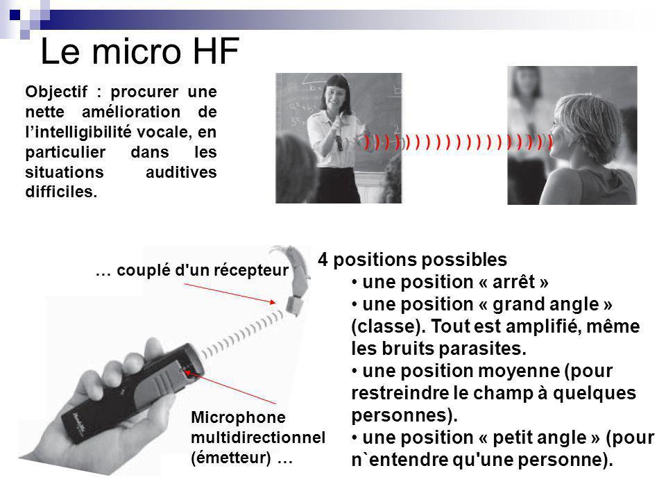 Le micro HF 4 positions possibles une position « arrêt »