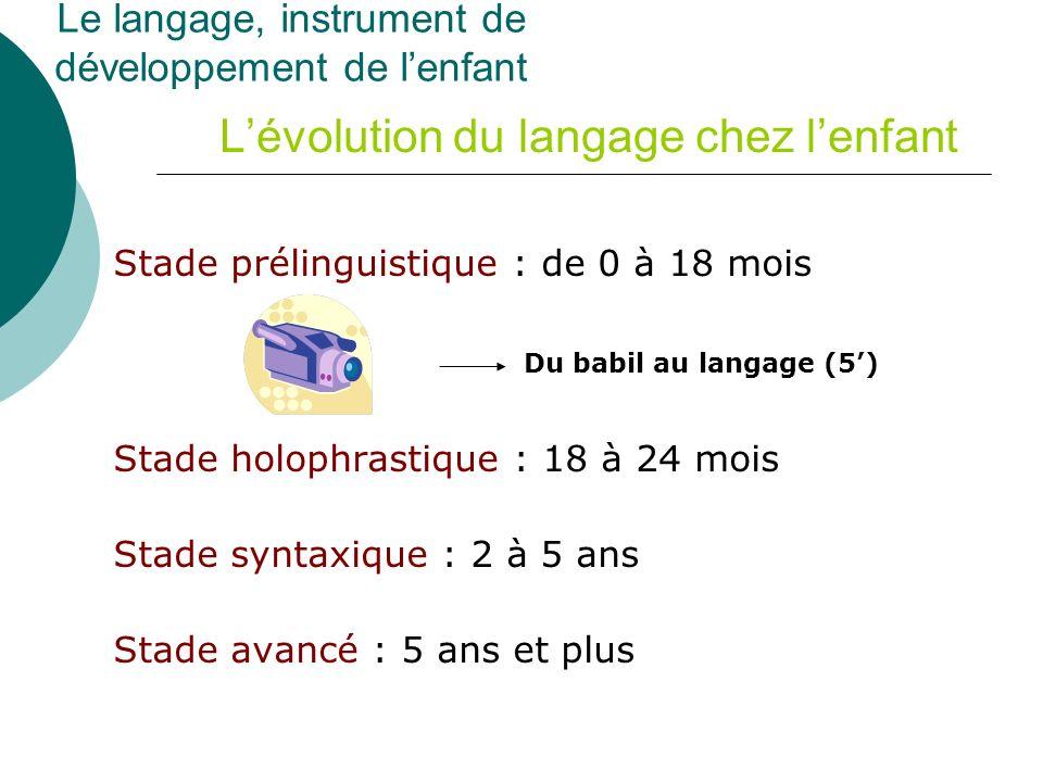 le langage 224 l�233cole maternelle ppt t233l233charger