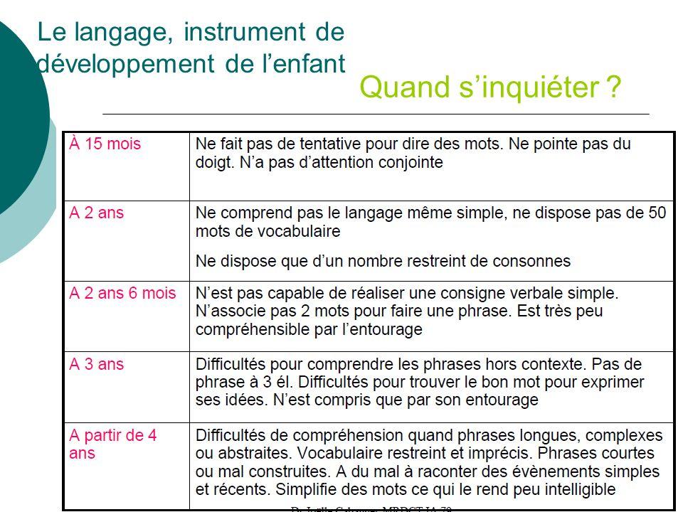 Le langage, instrument de développement de l'enfant