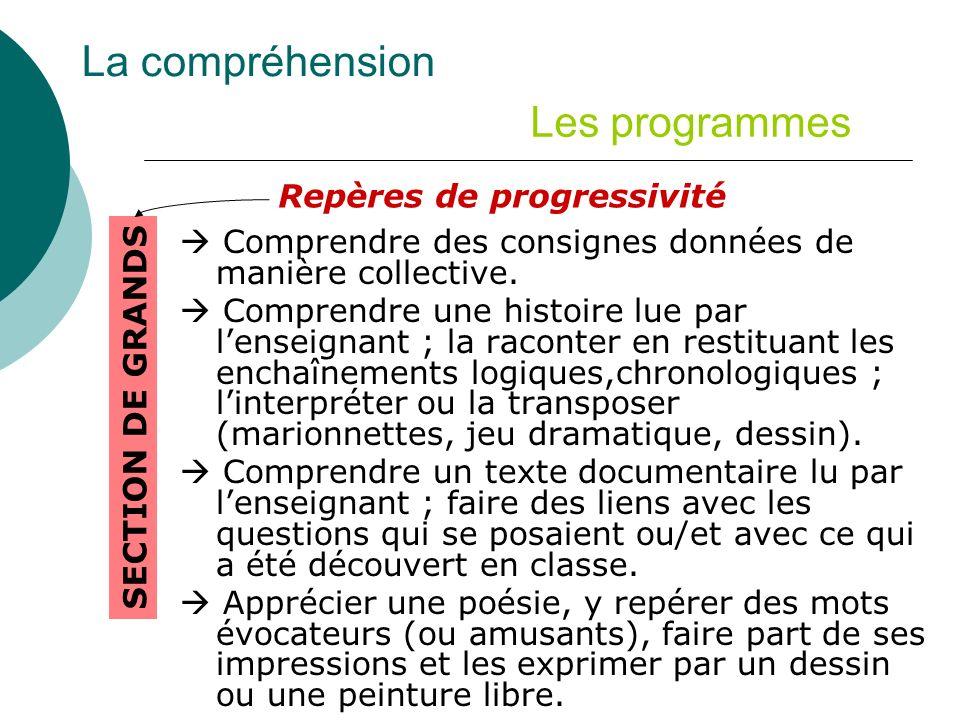 La compréhension Les programmes Repères de progressivité