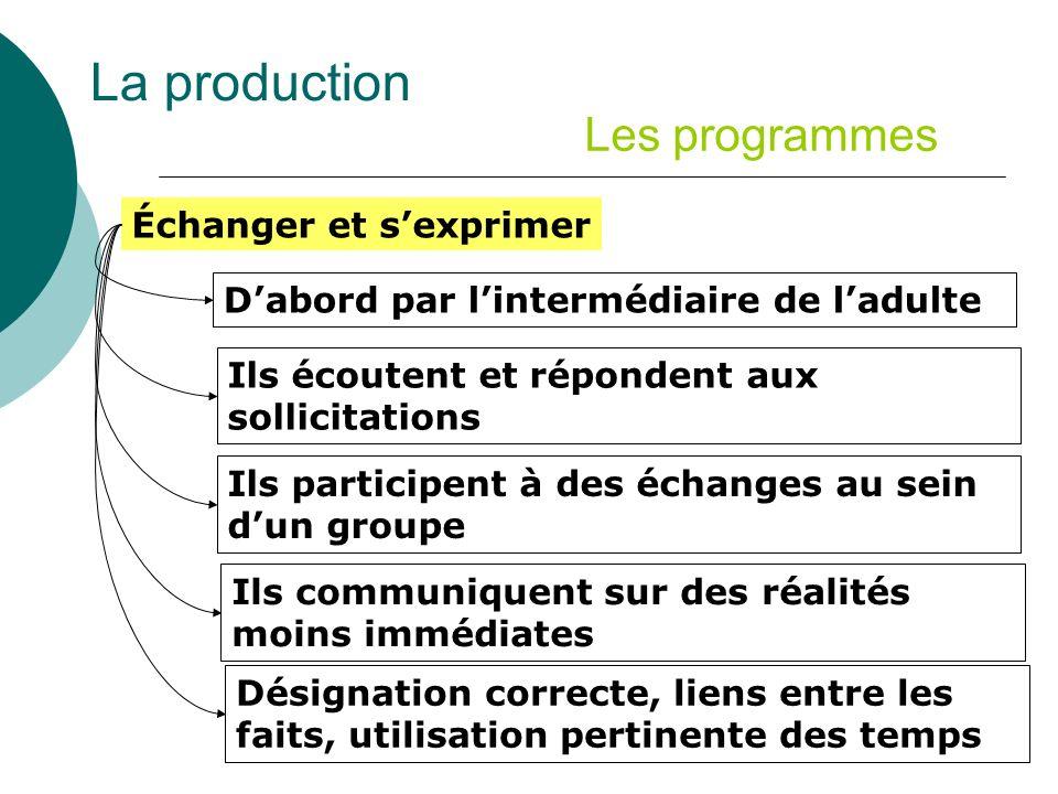 La production Les programmes Échanger et s'exprimer