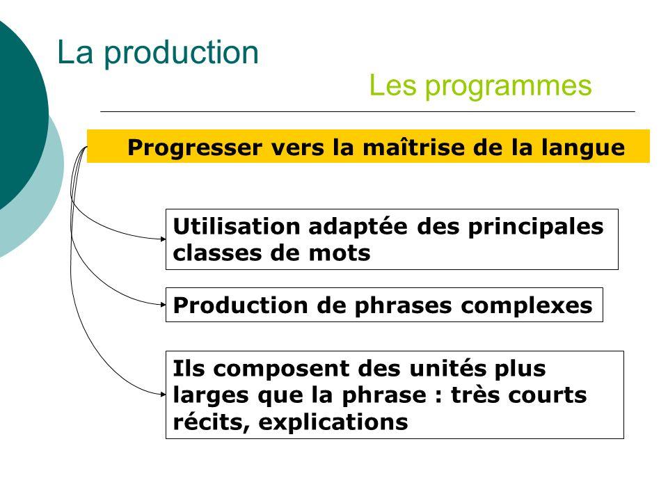 La production Les programmes Progresser vers la maîtrise de la langue