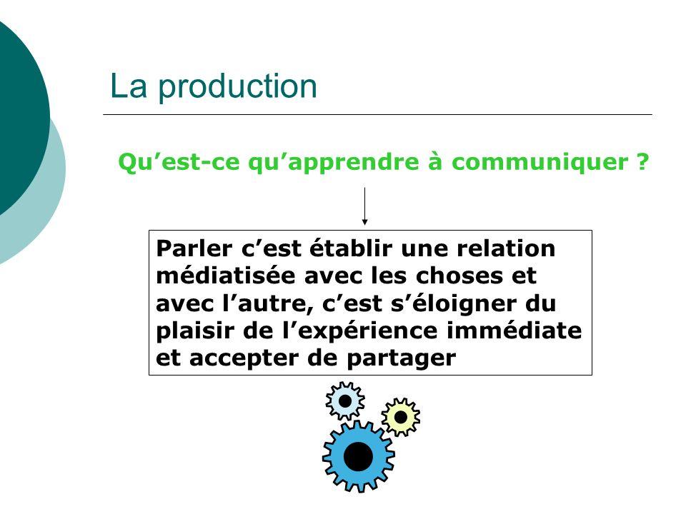 La production Qu'est-ce qu'apprendre à communiquer