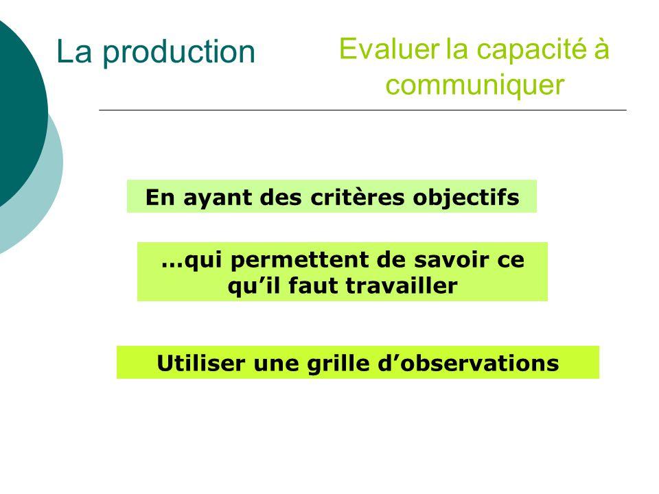 La production Evaluer la capacité à communiquer