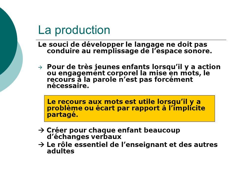 La production Le souci de développer le langage ne doit pas conduire au remplissage de l'espace sonore.