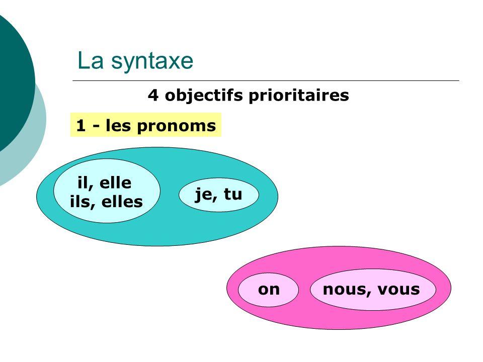 La syntaxe 4 objectifs prioritaires 1 - les pronoms il, elle je, tu