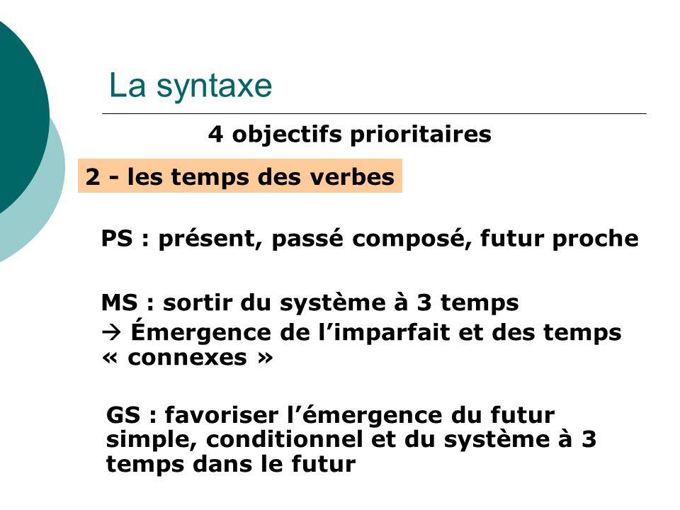 La syntaxe 4 objectifs prioritaires 2 - les temps des verbes