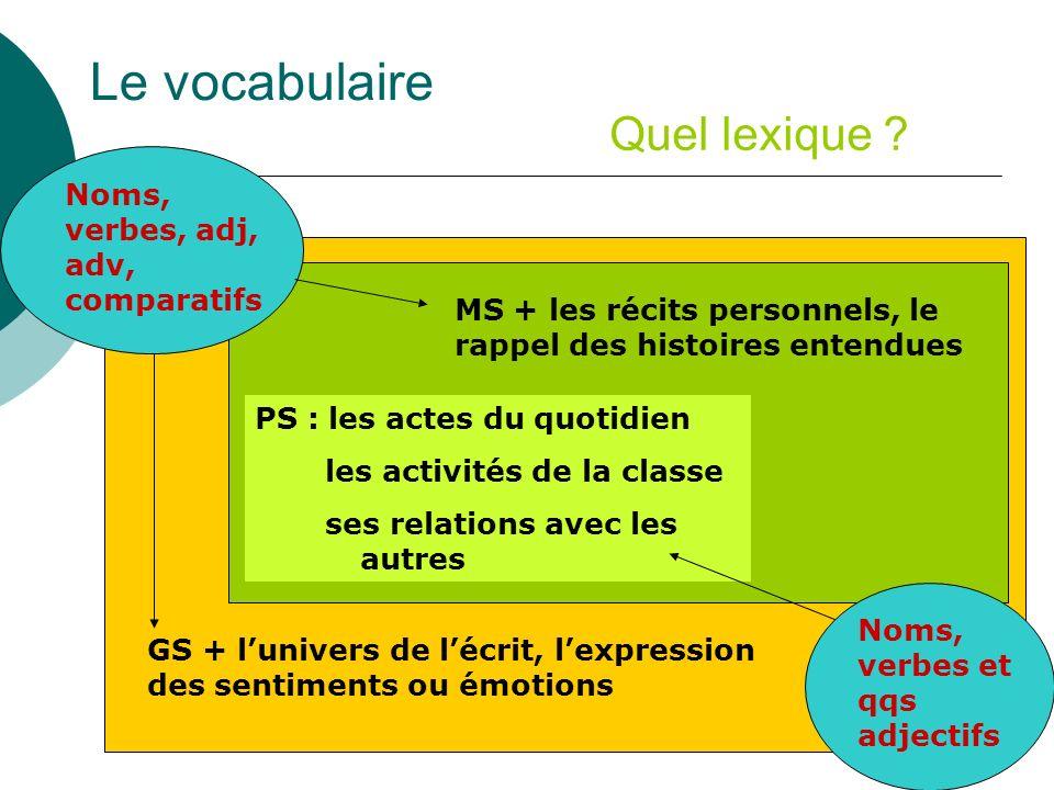 Le vocabulaire Quel lexique Noms, verbes, adj, adv, comparatifs