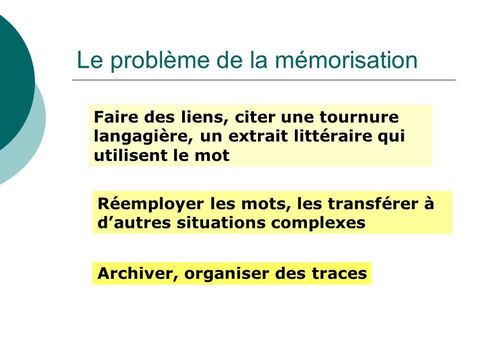 Le problème de la mémorisation