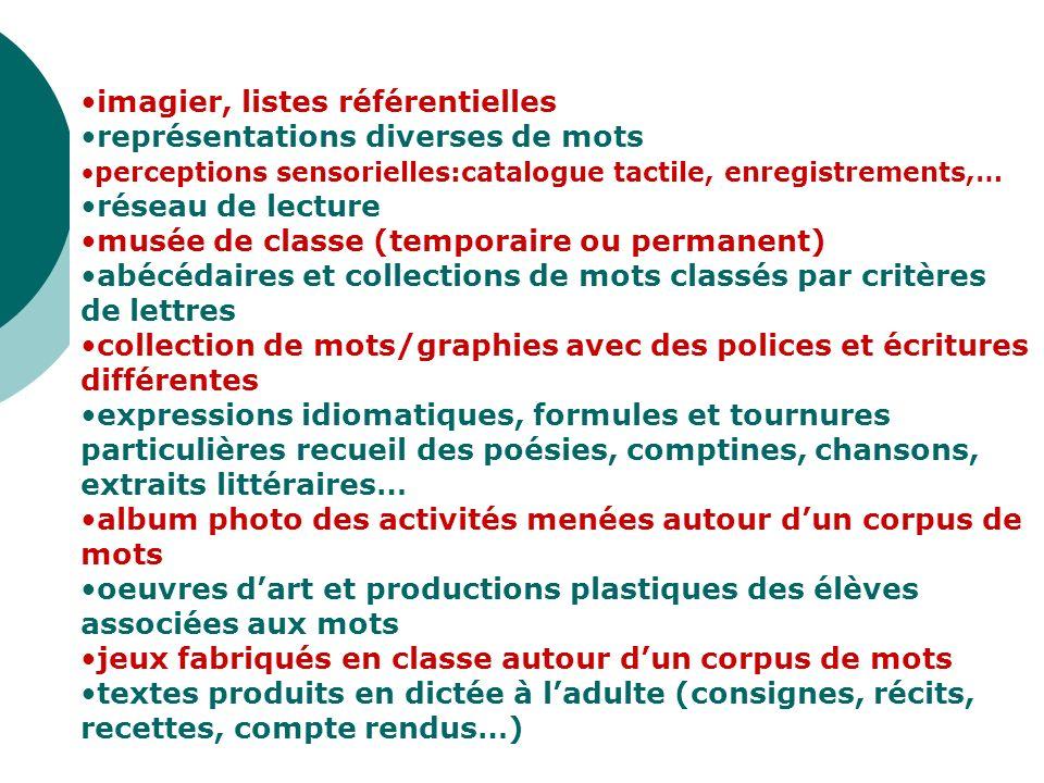 imagier, listes référentielles représentations diverses de mots