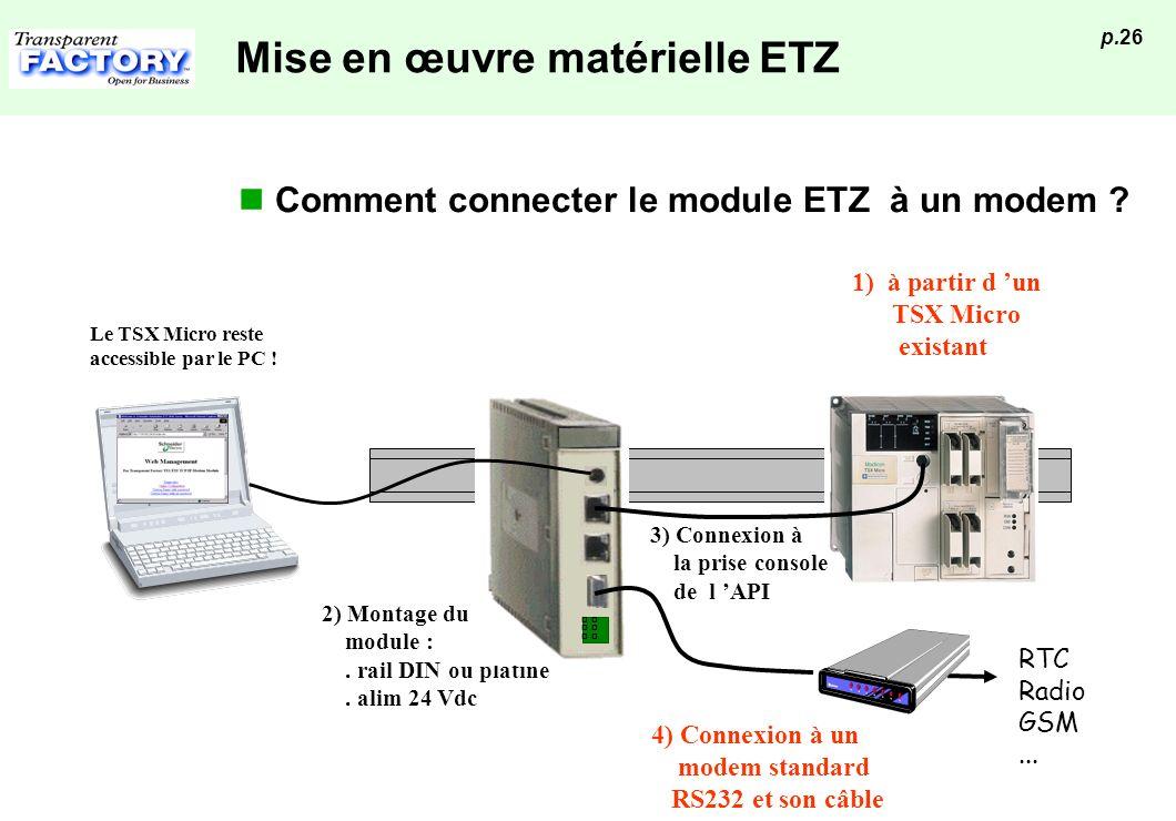 Mise en œuvre matérielle ETZ