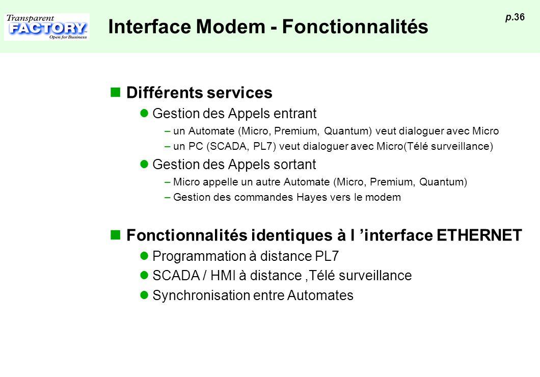 Interface Modem - Fonctionnalités