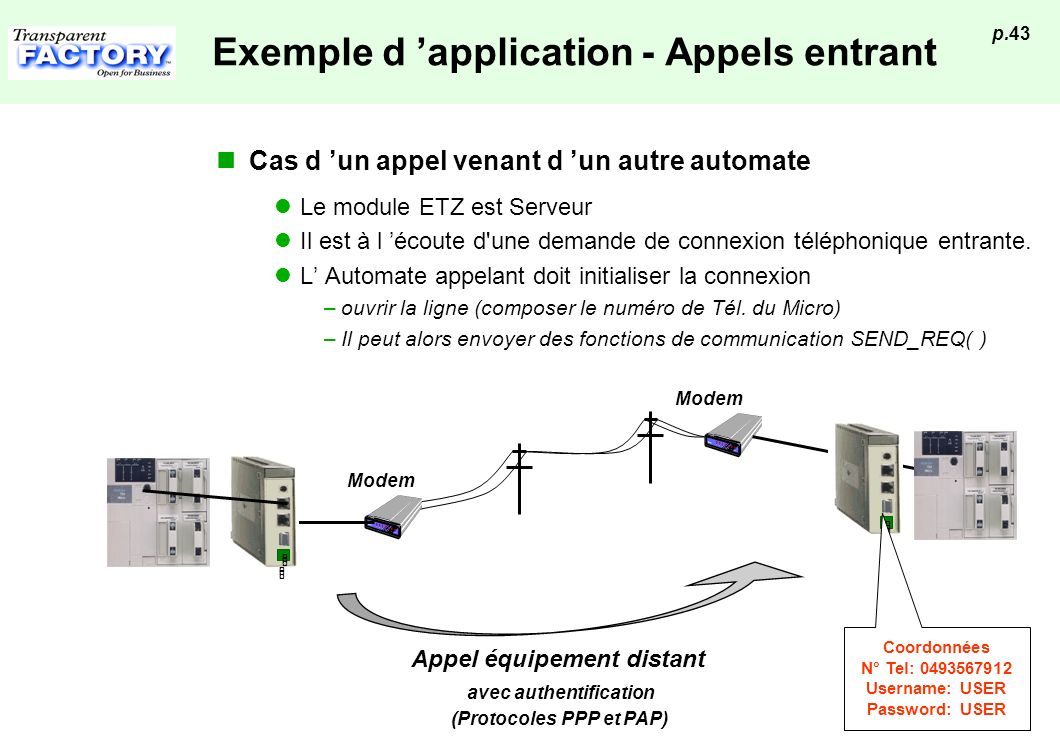 Exemple d 'application - Appels entrant