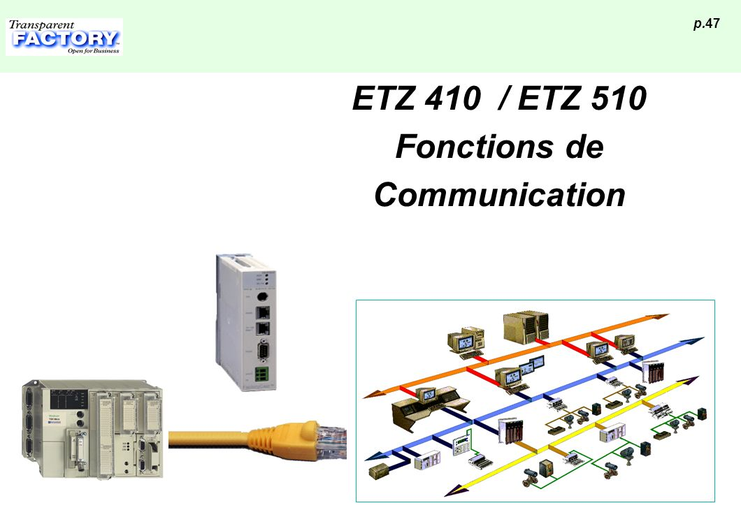 ETZ 410 / ETZ 510 Fonctions de Communication