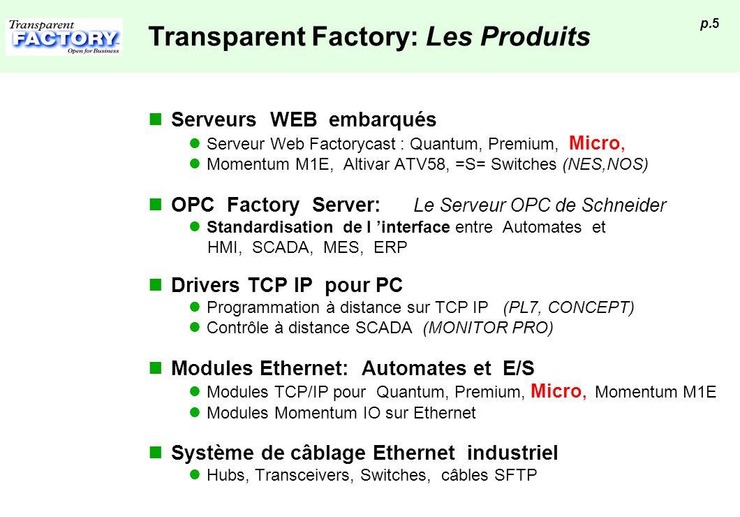 Transparent Factory: Les Produits
