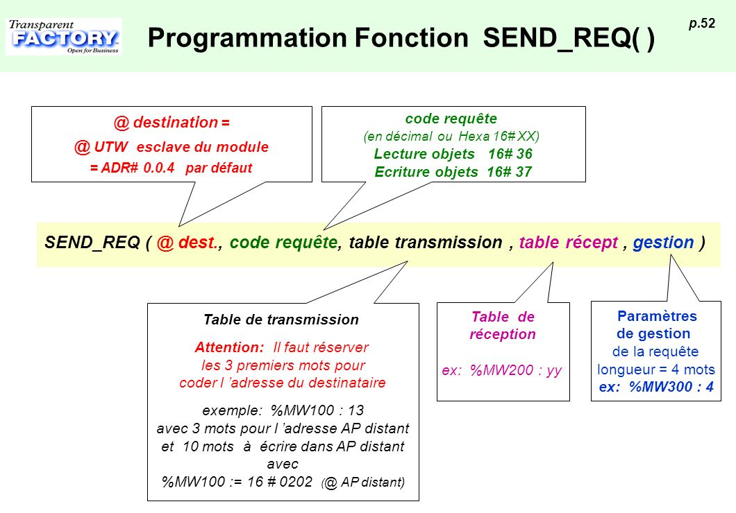 Programmation Fonction SEND_REQ( )