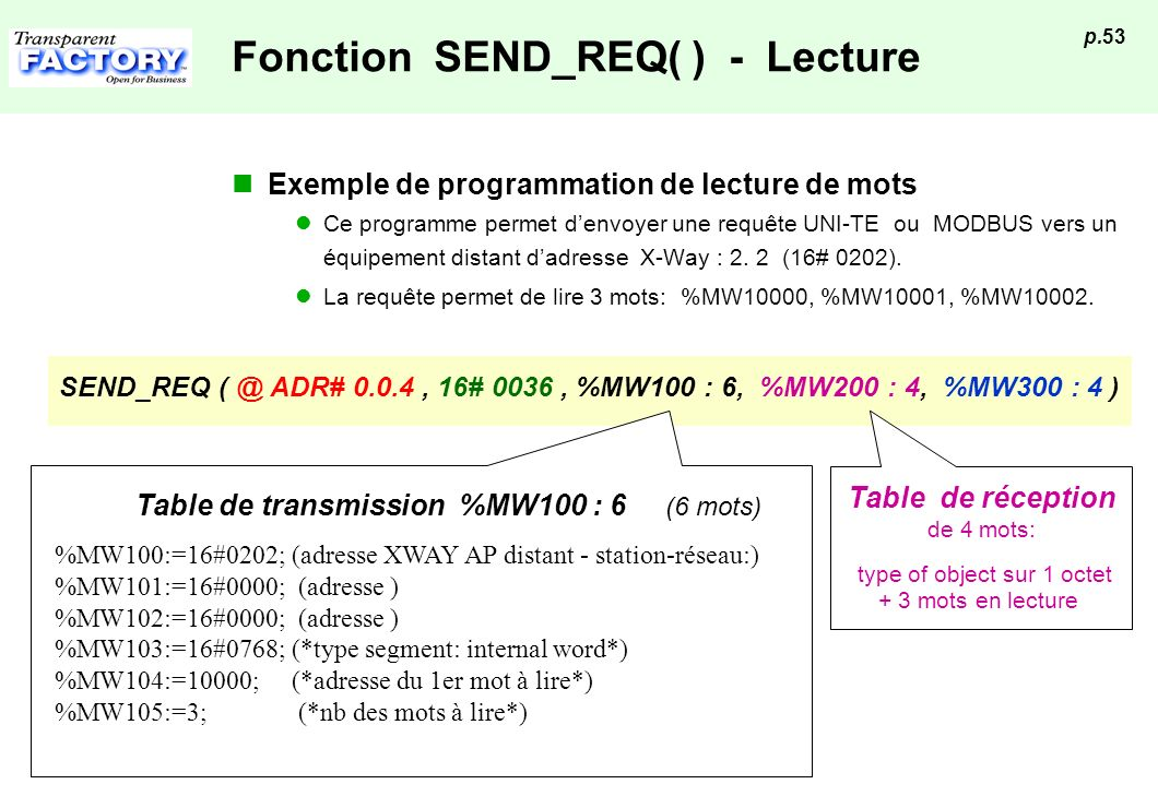Fonction SEND_REQ( ) - Lecture