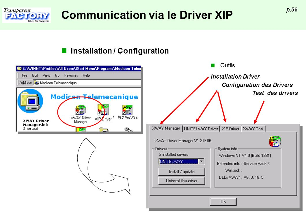 Communication via le Driver XIP