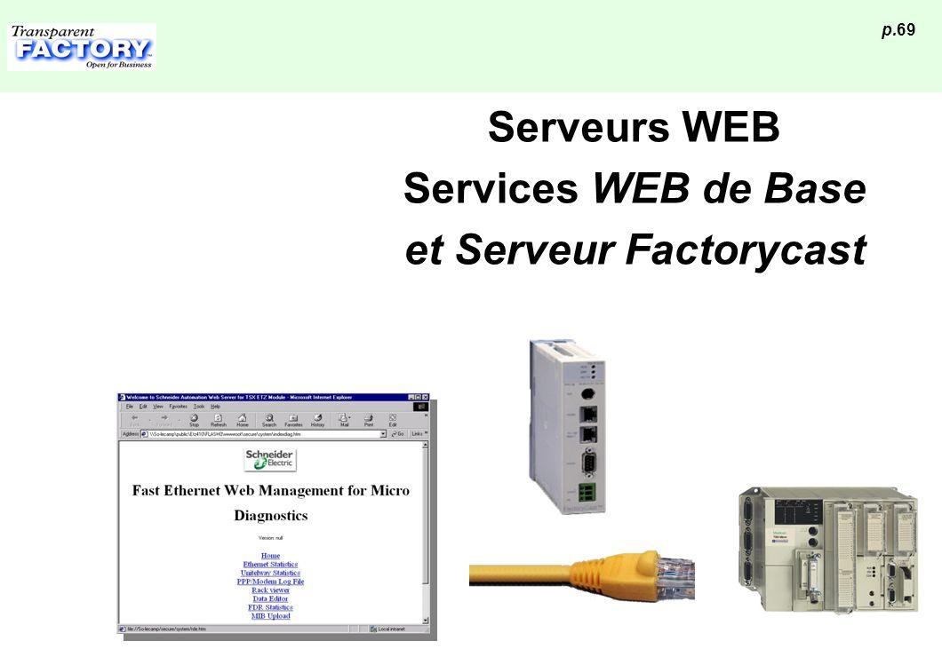 Serveurs WEB Services WEB de Base et Serveur Factorycast