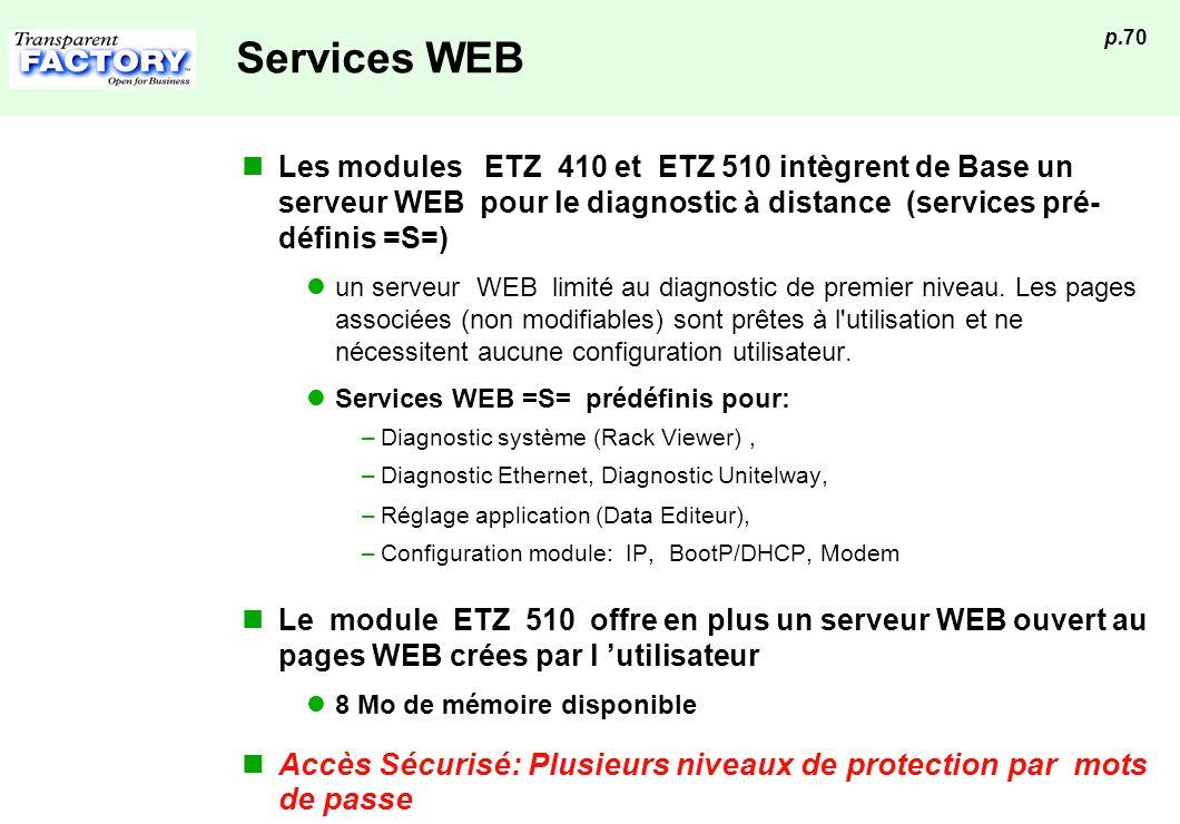Services WEB Les modules ETZ 410 et ETZ 510 intègrent de Base un serveur WEB pour le diagnostic à distance (services pré- définis =S=)