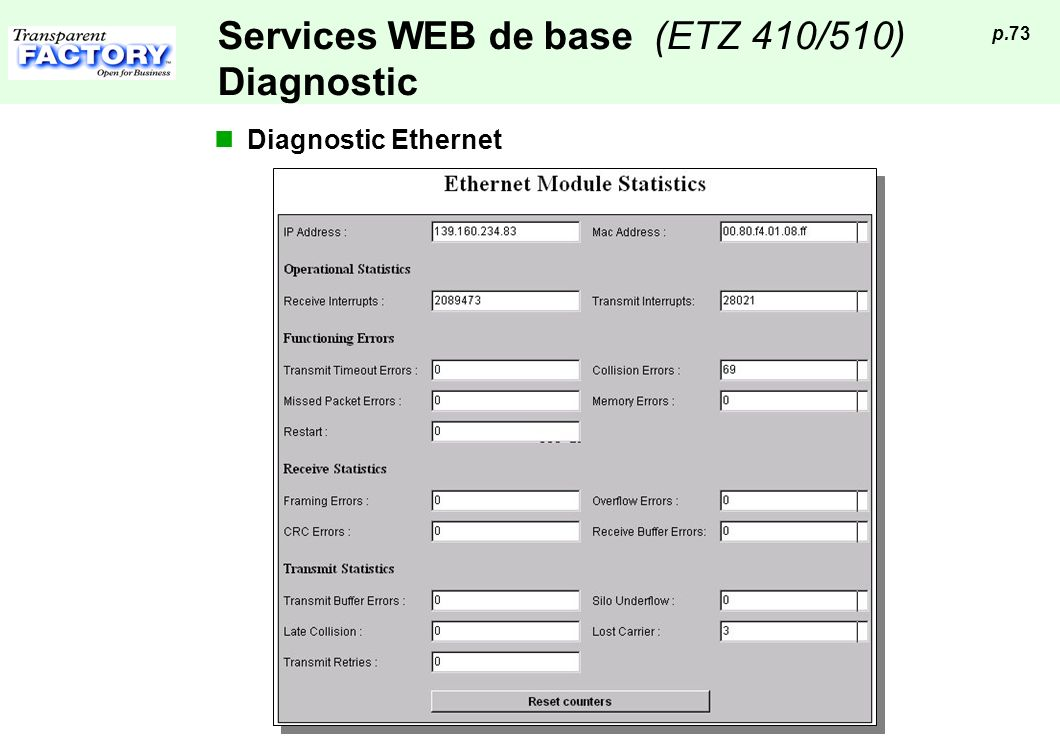 Services WEB de base (ETZ 410/510) Diagnostic