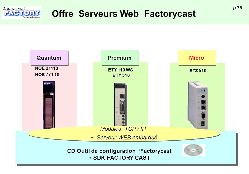 Offre Serveurs Web Factorycast