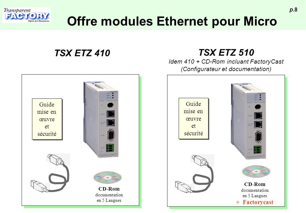 Offre modules Ethernet pour Micro