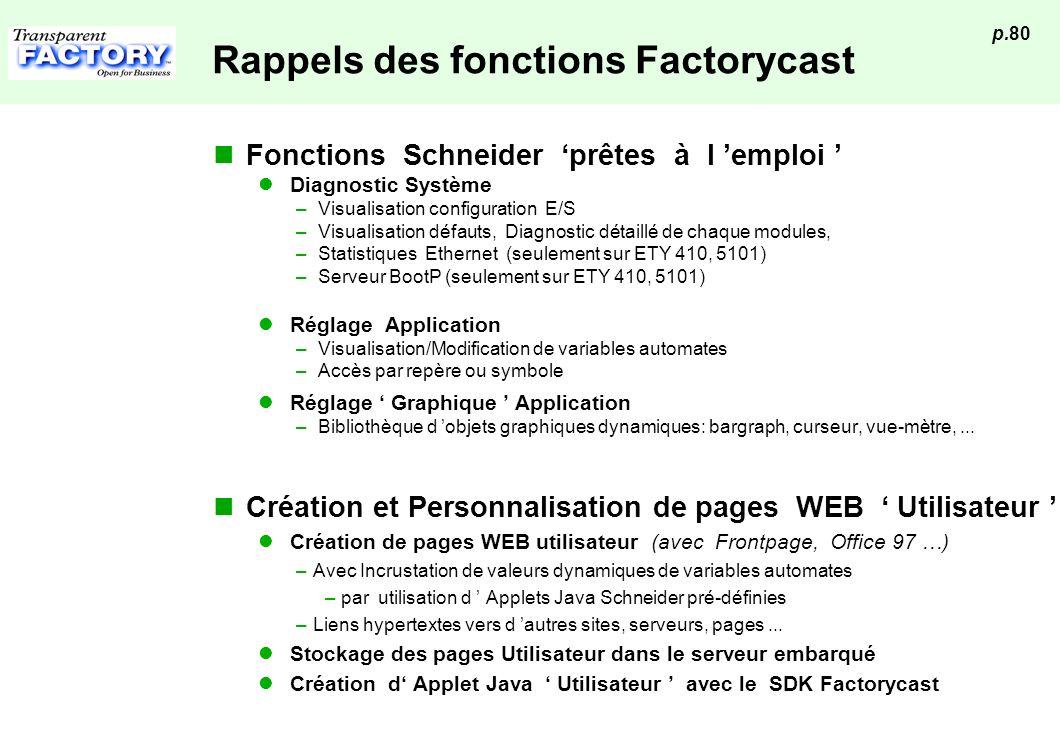 Rappels des fonctions Factorycast