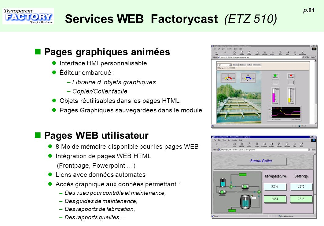 Services WEB Factorycast (ETZ 510)