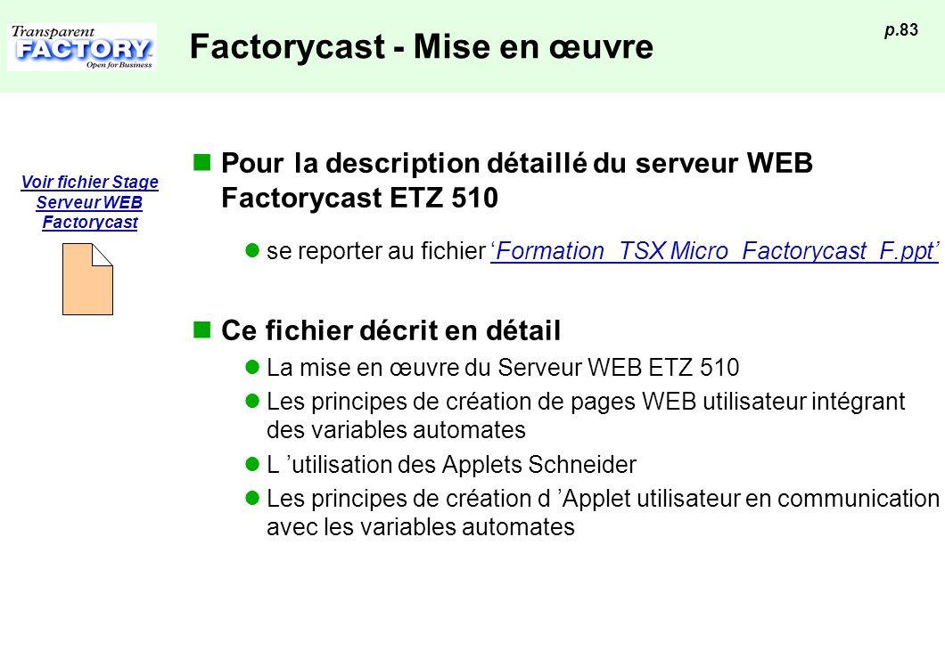 Factorycast - Mise en œuvre