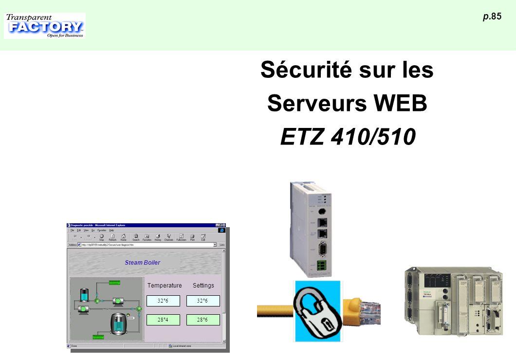 Sécurité sur les Serveurs WEB ETZ 410/510