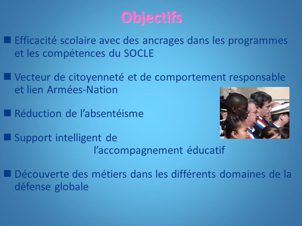 Objectifs Efficacité scolaire avec des ancrages dans les programmes et les compétences du SOCLE.