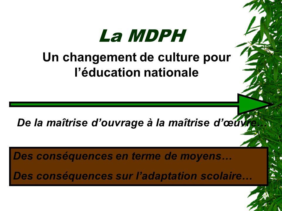 La MDPH Un changement de culture pour l'éducation nationale