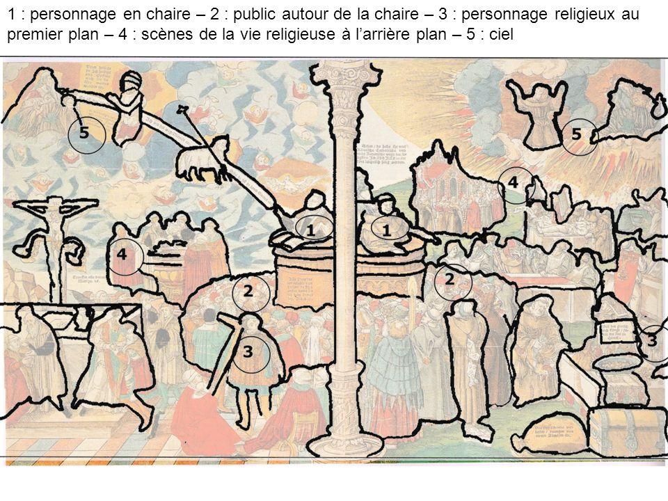 1 : personnage en chaire – 2 : public autour de la chaire – 3 : personnage religieux au premier plan – 4 : scènes de la vie religieuse à l'arrière plan – 5 : ciel