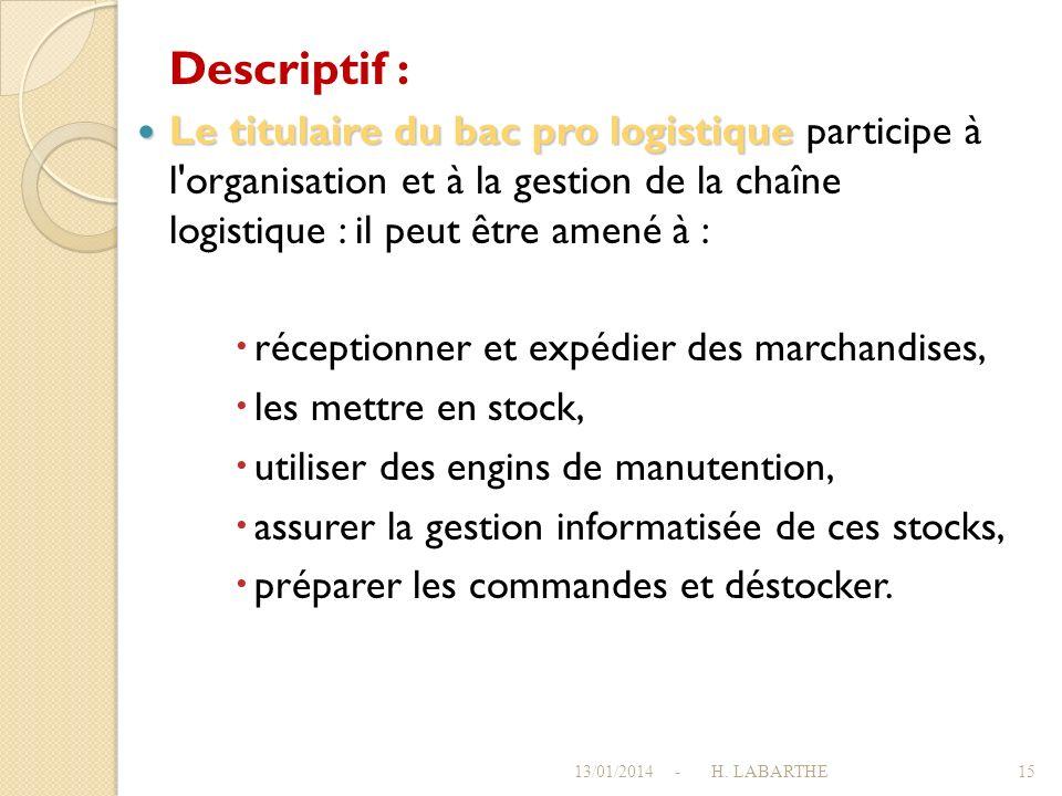 Descriptif : Le titulaire du bac pro logistique participe à l organisation et à la gestion de la chaîne logistique : il peut être amené à :