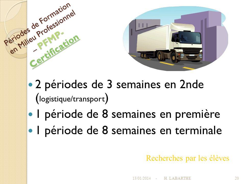 Périodes de Formation en Milieu Professionnel – PFMP- Certification