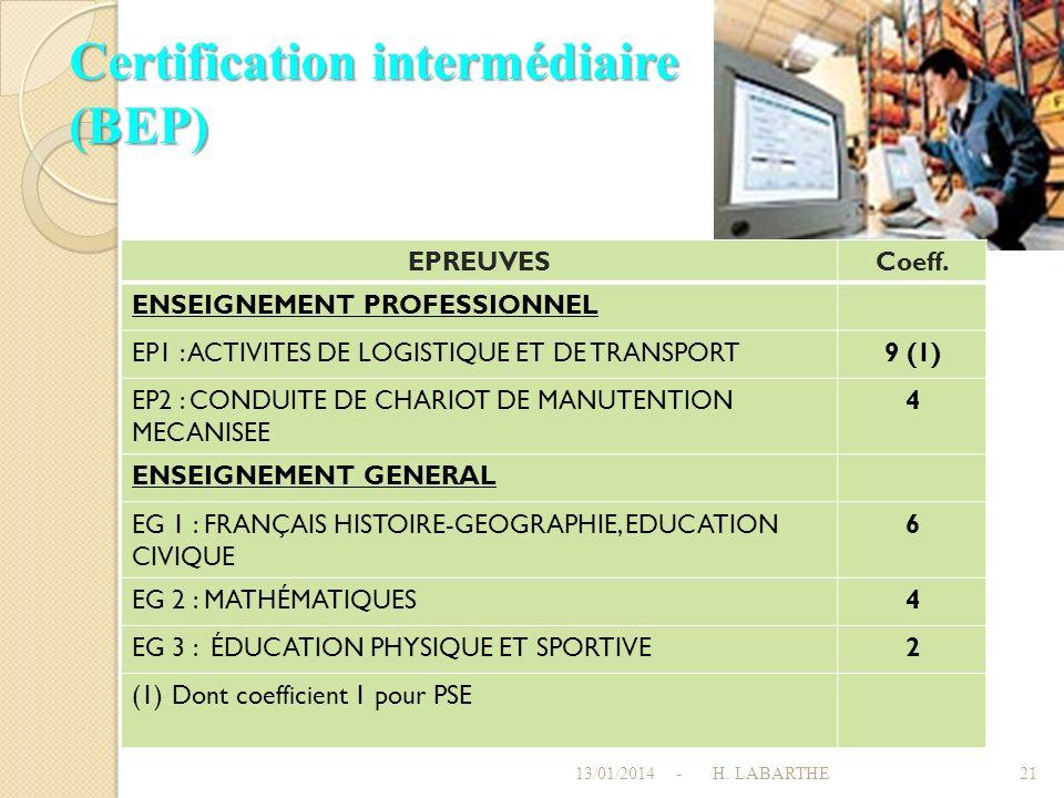 Certification intermédiaire (BEP)
