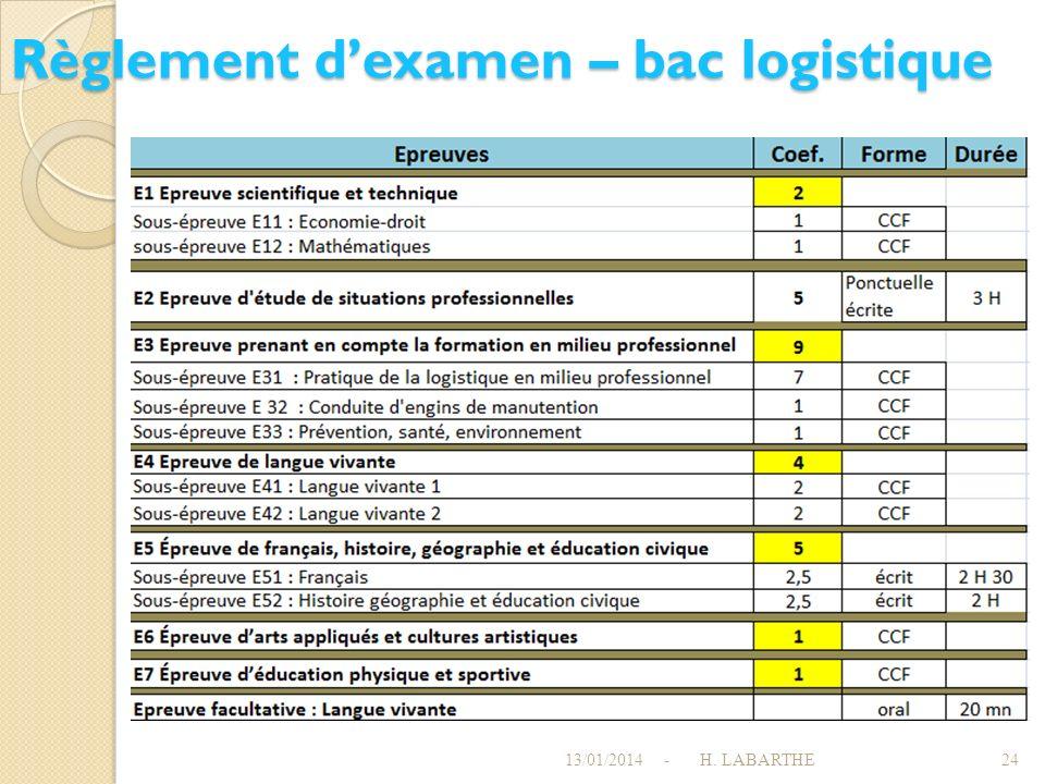 Règlement d'examen – bac logistique