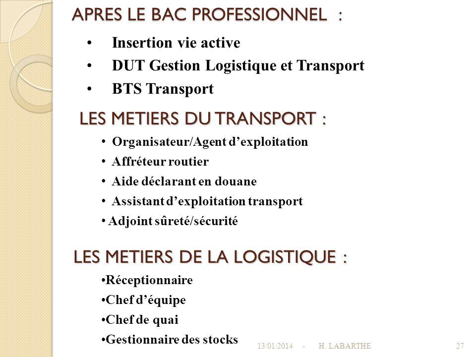 APRES LE BAC PROFESSIONNEL :
